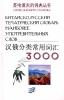 Китайско-русский тематический словарь